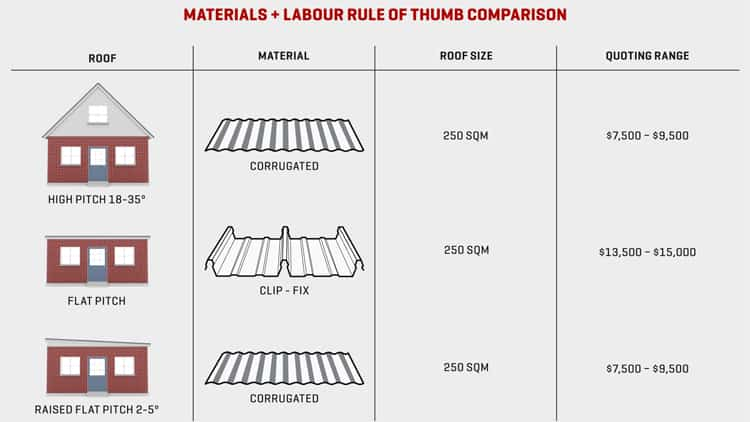BC3-112 METAL ROOFING_DIAGRAM