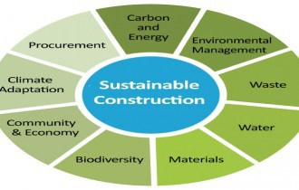 New Online Sustainability School