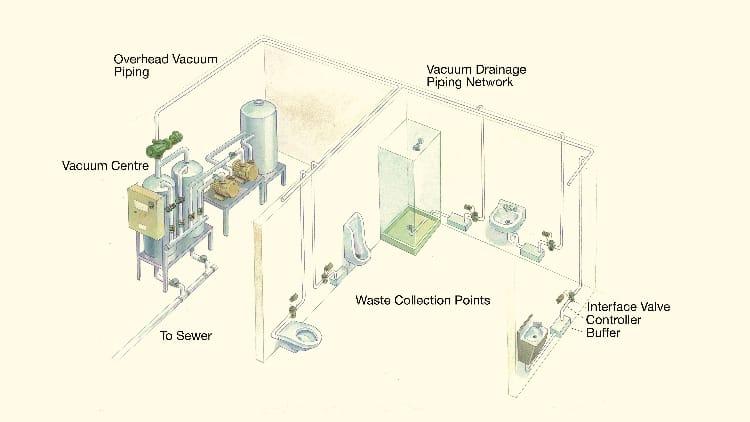 vacuum_schematic
