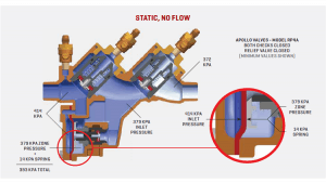 backflow diagram