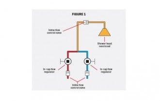 Understanding maximum outlet pressure